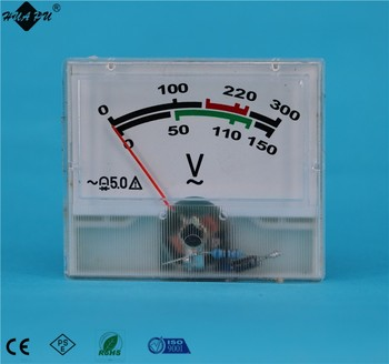 Manufacturer Sales Analog Display Moving Coil Type Mini Panel ...