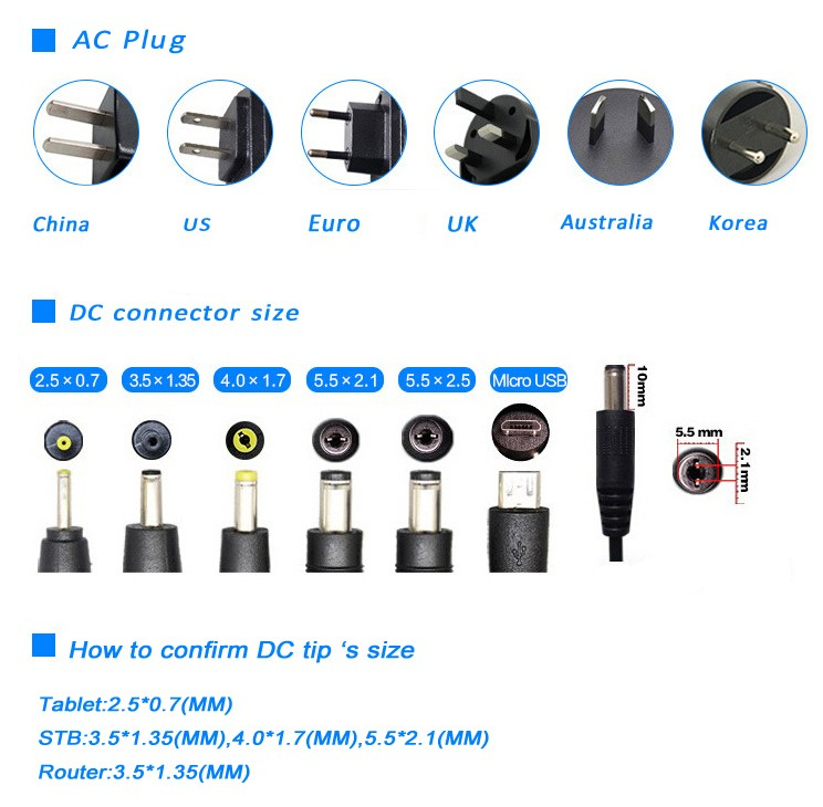 36 W AC DC 220 V untuk 24 V 1.5A dinding mount power supply intertek adapter charger adaptor untuk CCTV,, POE, TV, Euro, UK, US plug,