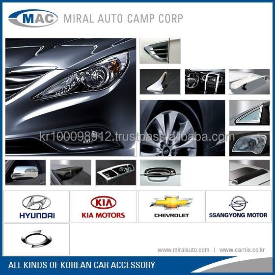 South Korea Car Accessories South Korea Car Accessories