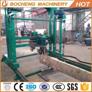 Swing Blade Sawmill Circular, Swing Blade Sawmill Circular Suppliers and Manufacturers at Alibaba.com