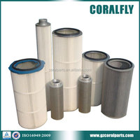 ISO/TS 16949:2009 Dust Collector filter cartridge filtration parts
