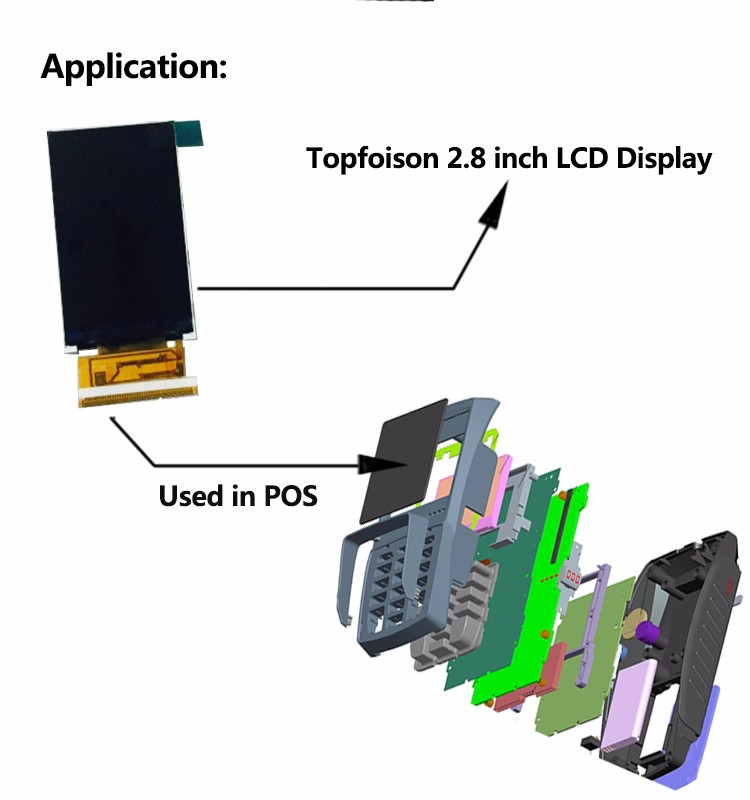 OEM/ODM factory 240x320 2.8 inch tft lcd display panel module