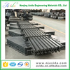 Anti-seismic Concrete Bridge Expansion Joints for Bridge and Highway Construction