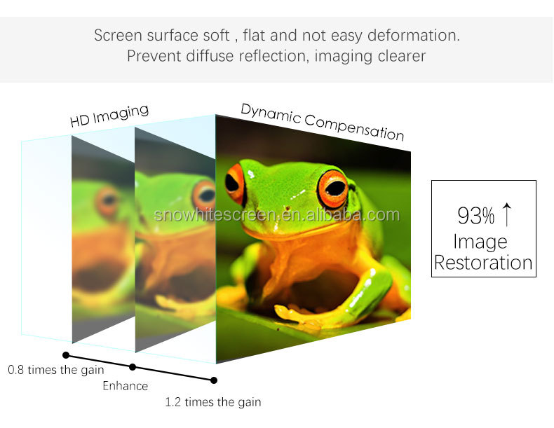 "SNOWHITE 16:9 92"" 6.5cm frame SF92BFH-C(V) home theater fixed frame projection screen"