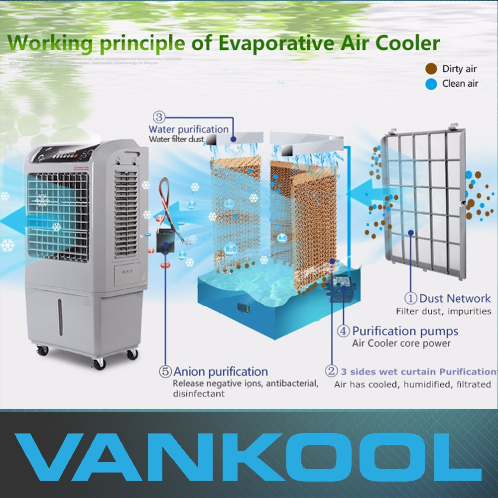 2018 Best Portable Air Conditioner Evaporative Air Cooler with Misting and Anion function