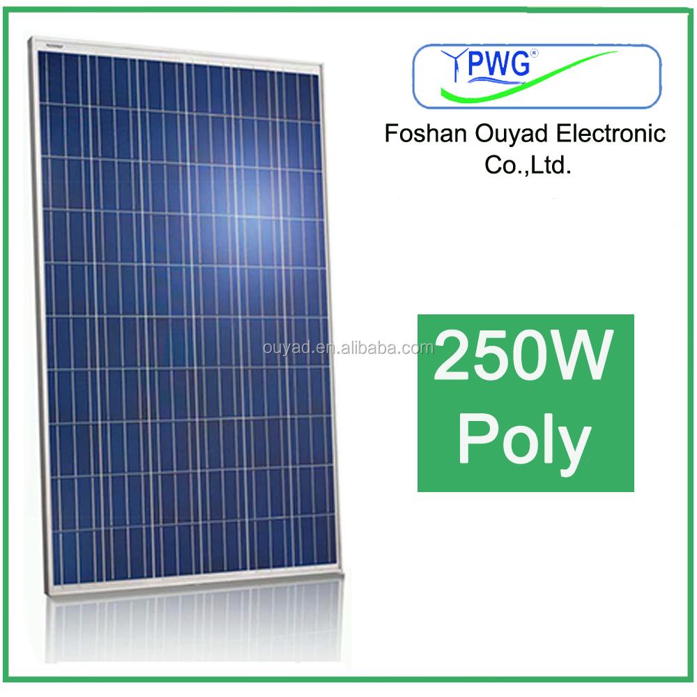 solar panel price in india bijli bachao autocars blog. Black Bedroom Furniture Sets. Home Design Ideas
