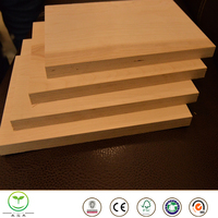 Marine plywood dealers in China