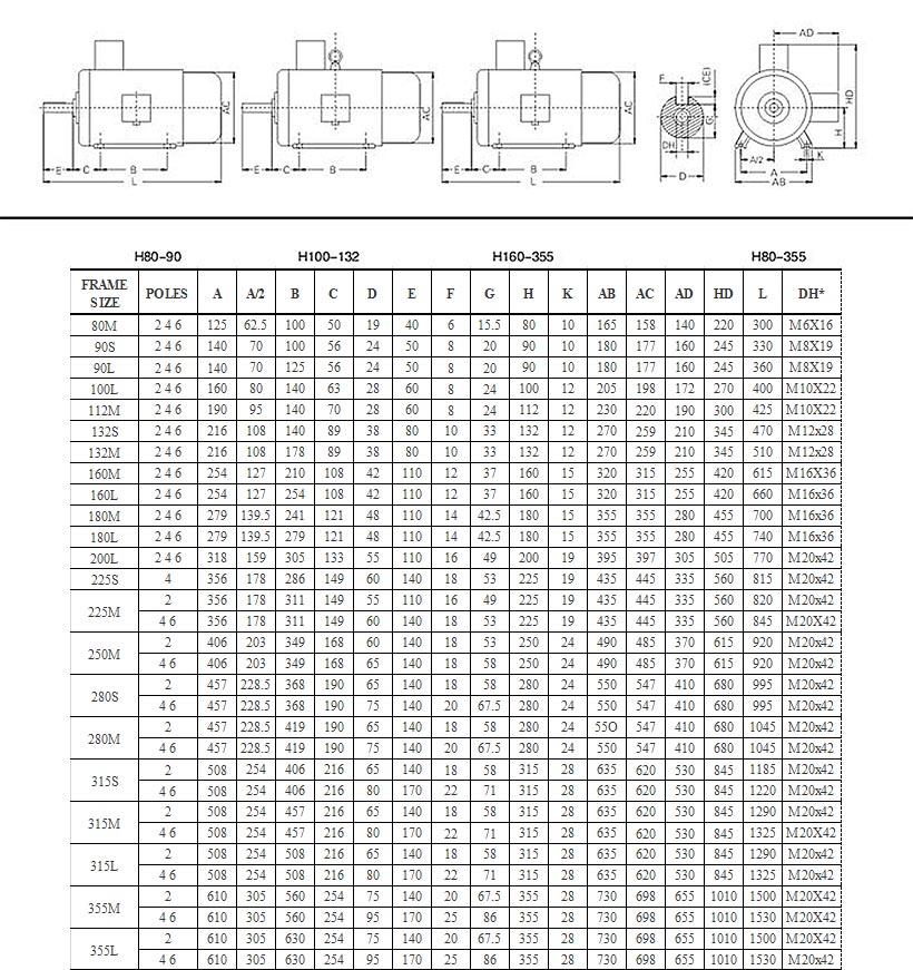 Yx3 Series Three Phase Two Speed Three Phase Motor Wiring Diagram Buy Two Speed Three Phase Motor Wiring Diagram Two Speed Three Phase Motor Wiring Diagram Three Phase Two Speed Three Phase Motor