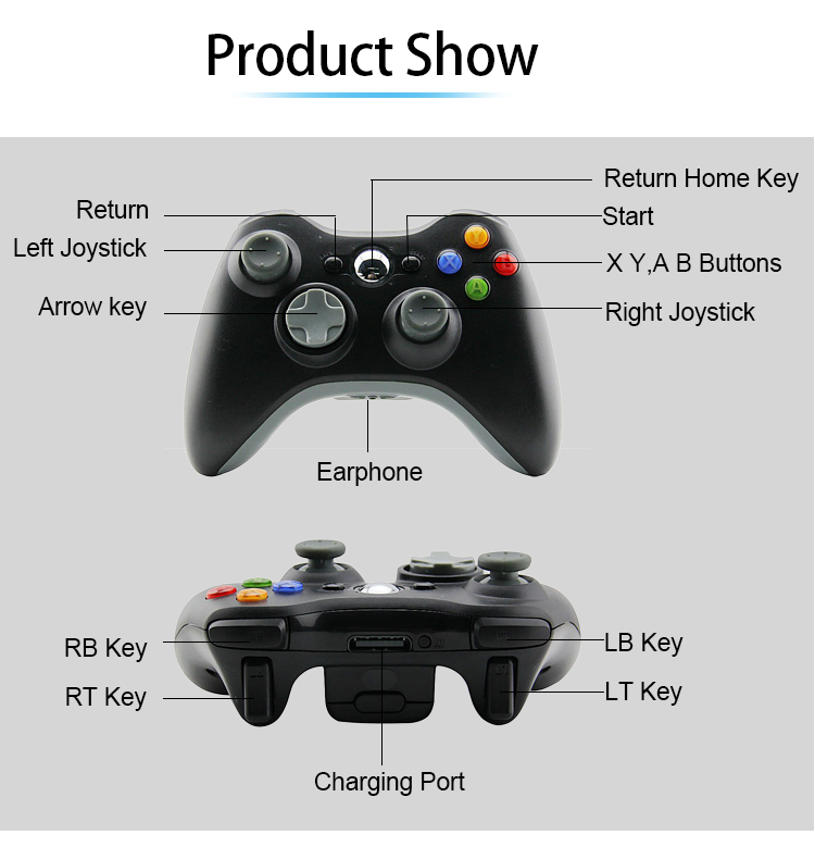 Wireless Game Controller Gamepad Joypad Für Xbox 360 Controller