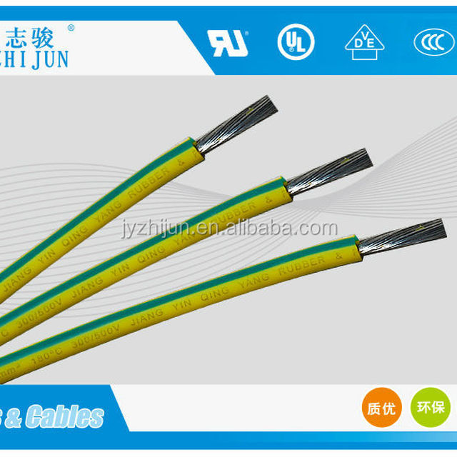 Buy Cheap China wires heat insulated Products, Find China wires ...