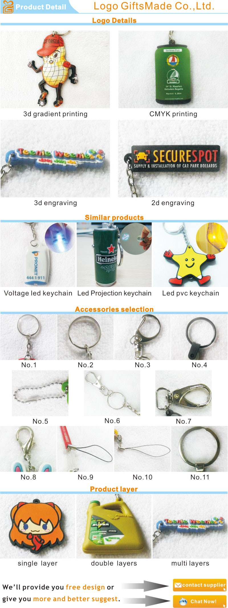 Leading Custom Promotional Keychains manufacturer & Suppliers