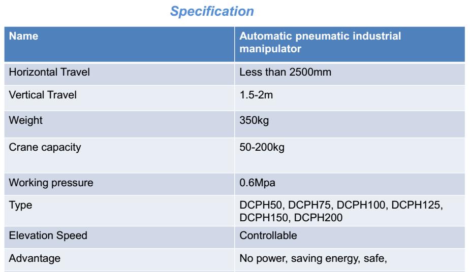 Các nhà cung cấp thiết bị thao tác tiện dụng khí nén gắn trần ở Trung Quốc