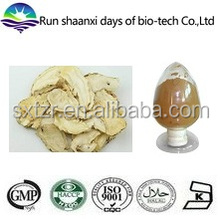 ISO Factory Supply Ramie Root Extract Powder 4:1