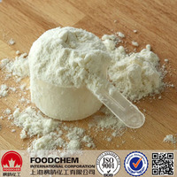 Wholesale Powdered Soy Isolated Protein