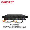 (DMB-8811)DTVANE 4 Chs VGA YPbPr CVBS RTSP Mpeg4 H.264 HDMI IPTV Streaming Encoder Server Hardware Video Solution