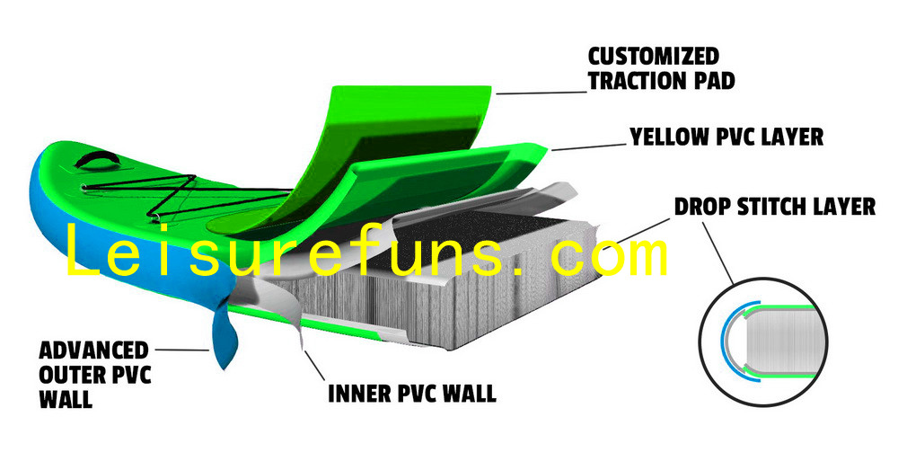Customized Designing inflatable sup board for sale