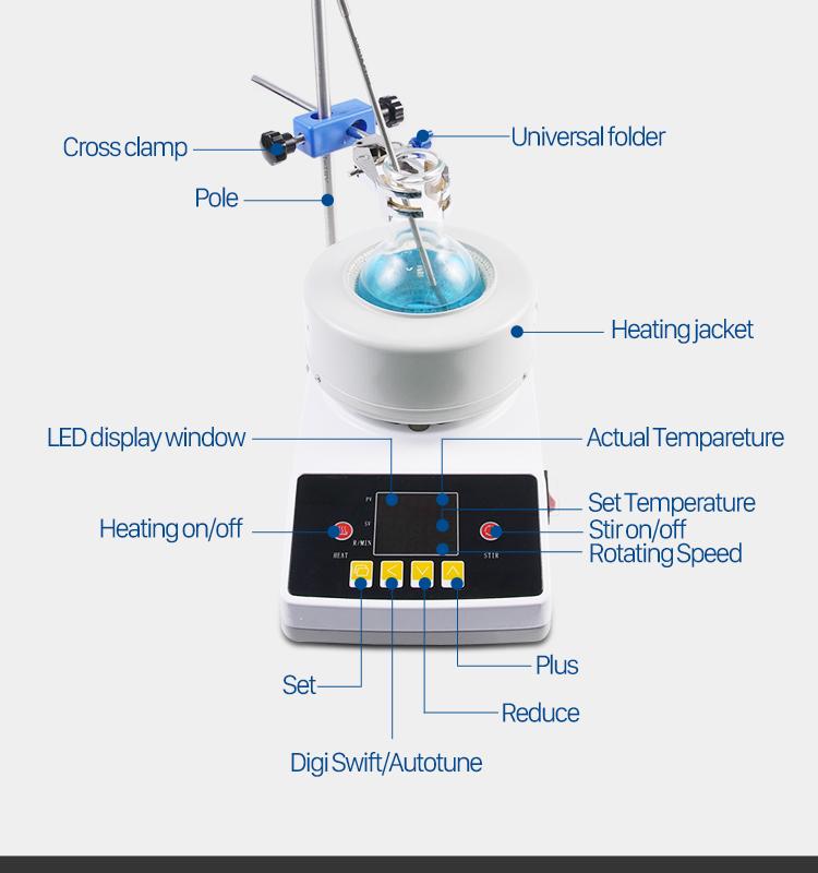 Price Magnetic Stirrer 500ml Mante Heating Mantle