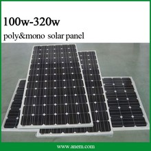 2017 The latest product 250w price per watt solar panels in india