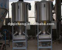 paint mixer machine sales website email address;resin mixer of mixing tank