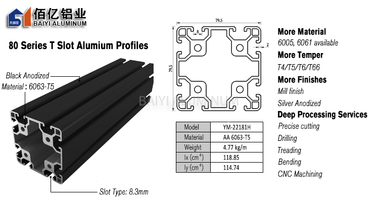 Black Anodized 8080 Aluminum Extrusion Profile