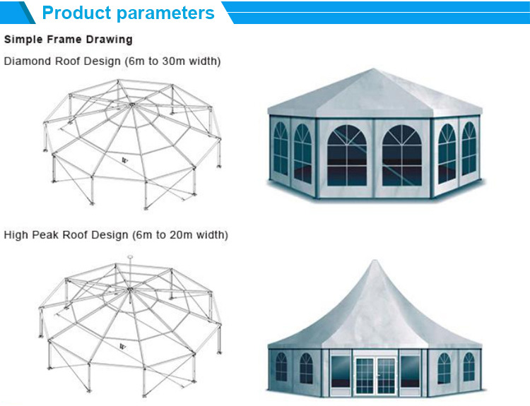 Heavy duty multiside 20m aluminum waterproof circus party tent for sale