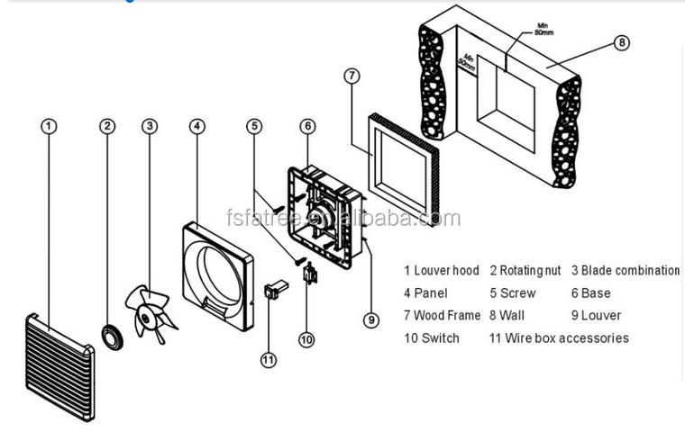 10 12 Smoke Exhaust Fan Portable Kitchen Exhaust Fan