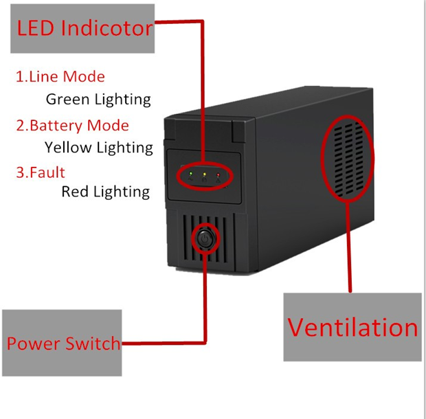 Energy Save Micropower 1000va 600w UPS Uninterrupted Power Supply with LED 2 x 12v/7ah battery
