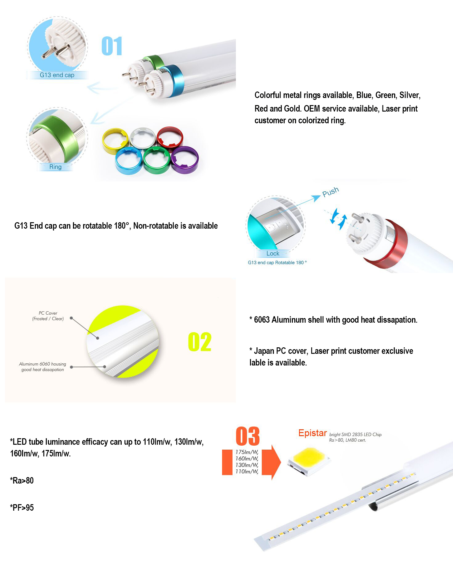 Shen Zhen factory 175lm/w 30w T8 led tube high lumen lighting