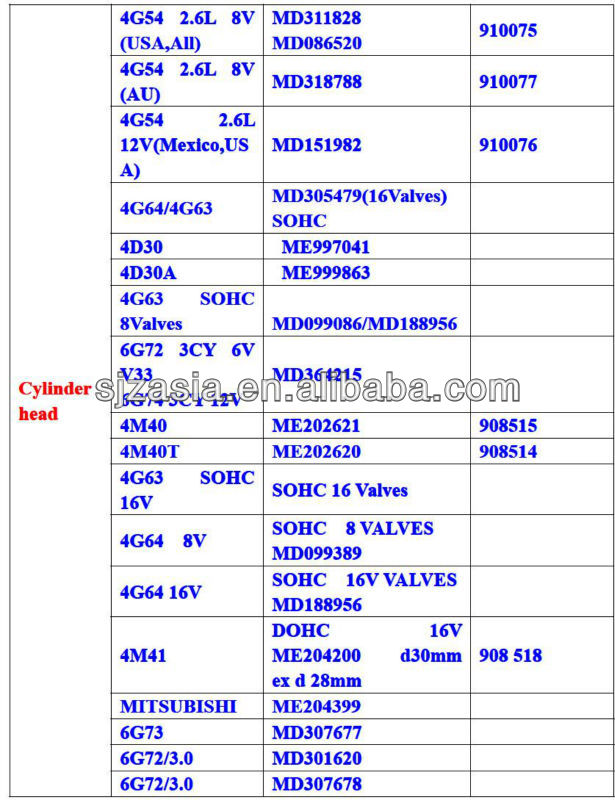 Cylinder Head 4g64 Md305479 - Buy Cylinder Head Mitsubishi ...