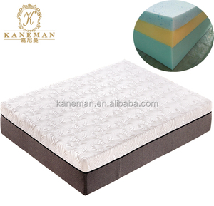 multi-layers visco gel compressed roll up in a box gel memory foam mattress from Langfang China manufacturer