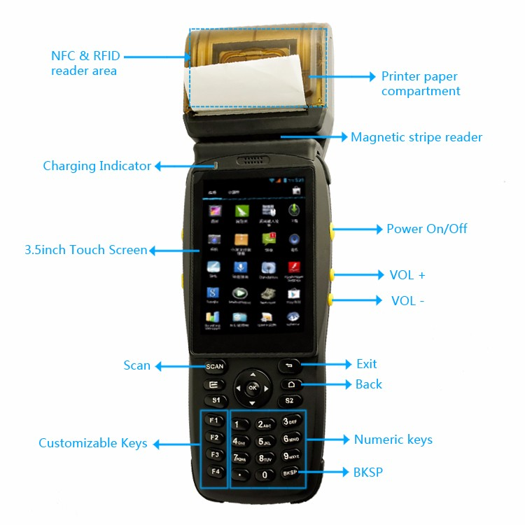China manufacturer android device touch screen barcode scanner nfc reader printer gprs 3g wifi handheld computer with keyboard