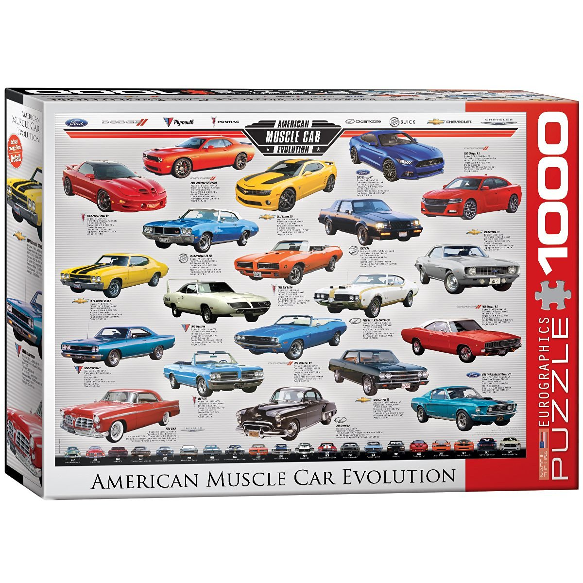 EuroGraphics Muscle Car Evolution Jigsaw Puzzle (1000-Piece)