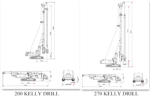 Crawler Piling Machine,Small Diameter Crawler Piling Machine,Far75  Hydraulic Rotary Drilling Rig - Buy Drilling Rig,Drilling Rig With Kelly  Bar,Kelly