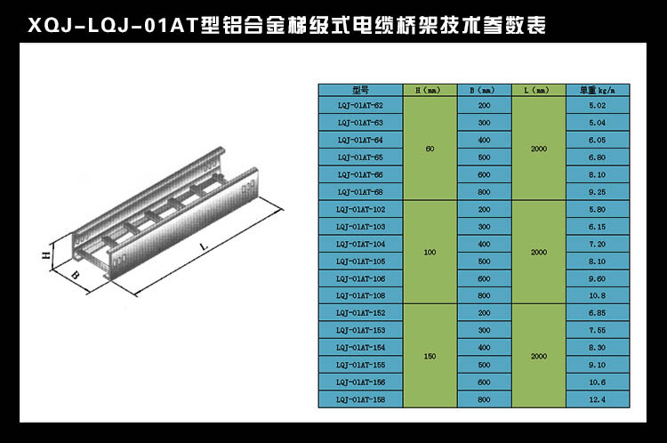 Lowest Ladder Type Alloy Aluminum Cable Tray Prices In