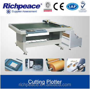 Richpeace Garment Digital Pattern Papper Cutting Plotter, View Cutting  plotter, Richpeace, Richpeace Product Details from Tianjin Richpeace AI  Co ,
