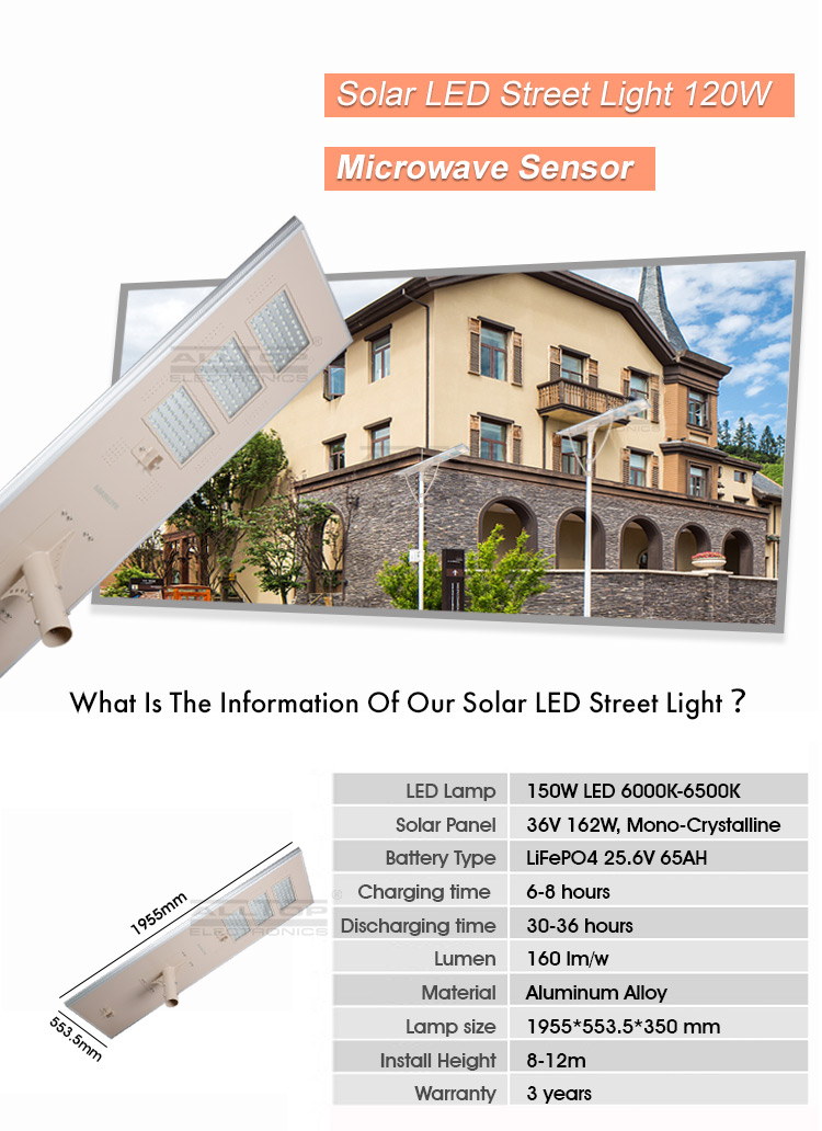 ALLTOP solar lights for roads high-end supplier-2