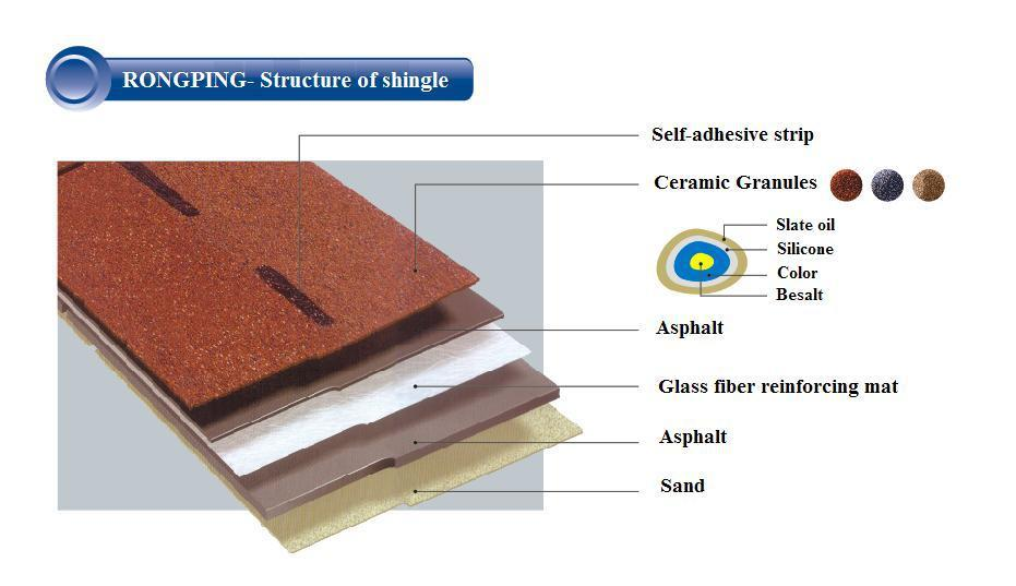 Colorful Mosaic Asphalt Roof Shingles Manufacturers,shingle Roof Covering  For Modern House