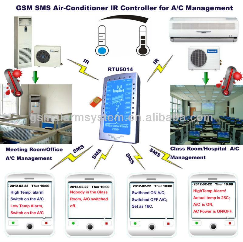 moblie telefon steuerung hause klimaanlage smart home automatisierung temperatur management. Black Bedroom Furniture Sets. Home Design Ideas