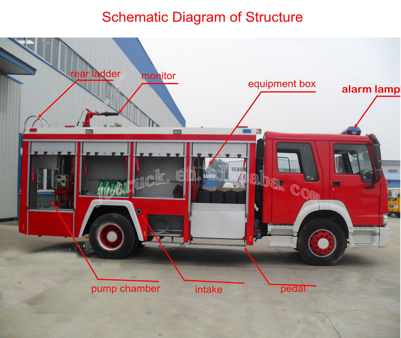 2015 new 7000 liters 4x2 dongfeng fire truck with fire. Black Bedroom Furniture Sets. Home Design Ideas
