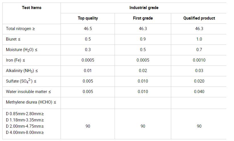 Hot Sale Urea Fertilizer Agricultural Grade 46 % Prilled Urea 46 Fertilizer