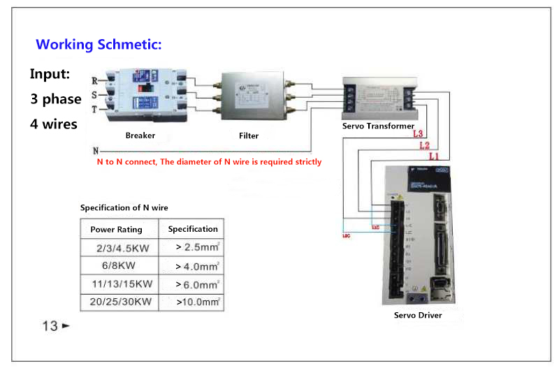 20KW Three Phase Servo Transformer for Servo Motor