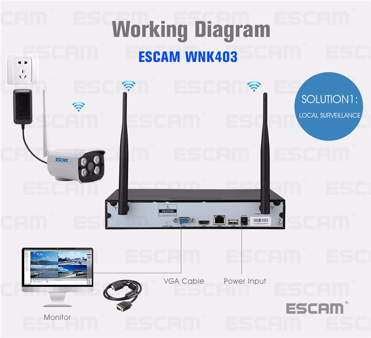 2017 Hot ESCAM WNK403 security camera system wireless wifi ip camera nvr kit
