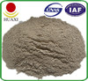 Furnace Used High Silica Refractory Mortar