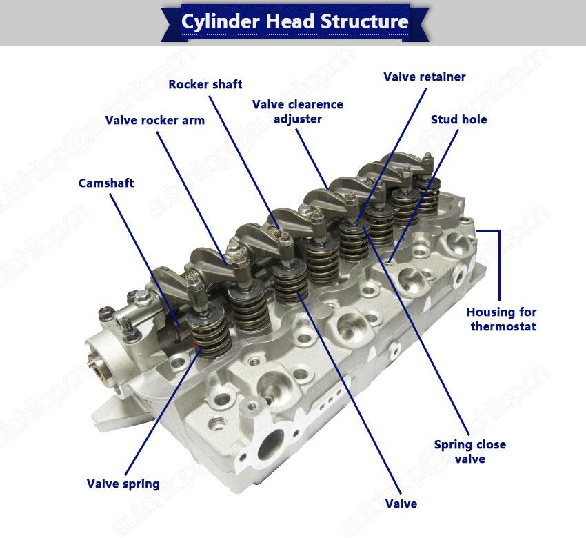 Standard Size Diesel engine F6A Cylinder Head for Suzuki Carry pick-up 660cc 0.7L 12v 11100-71G01