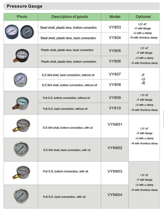 Measureman स्टील हवा गैस दबाव परीक्षण गेज विधानसभा