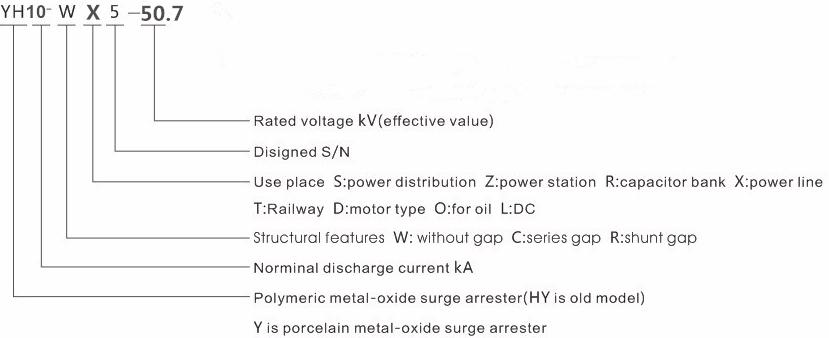 Good Quality 10kA 33-35kv Lightning Arrester,Surge Arrester