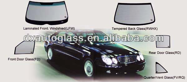 auto glass & wind shield