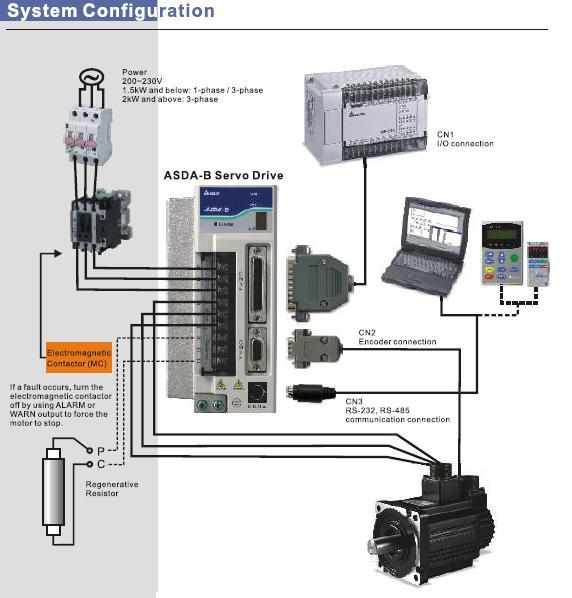 Universal servo drive and servo motor 2.0KW, 7.7Nm 130 flange to ...