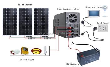 solaire d 39 nergie solaire panneau solaire batterie solaire. Black Bedroom Furniture Sets. Home Design Ideas