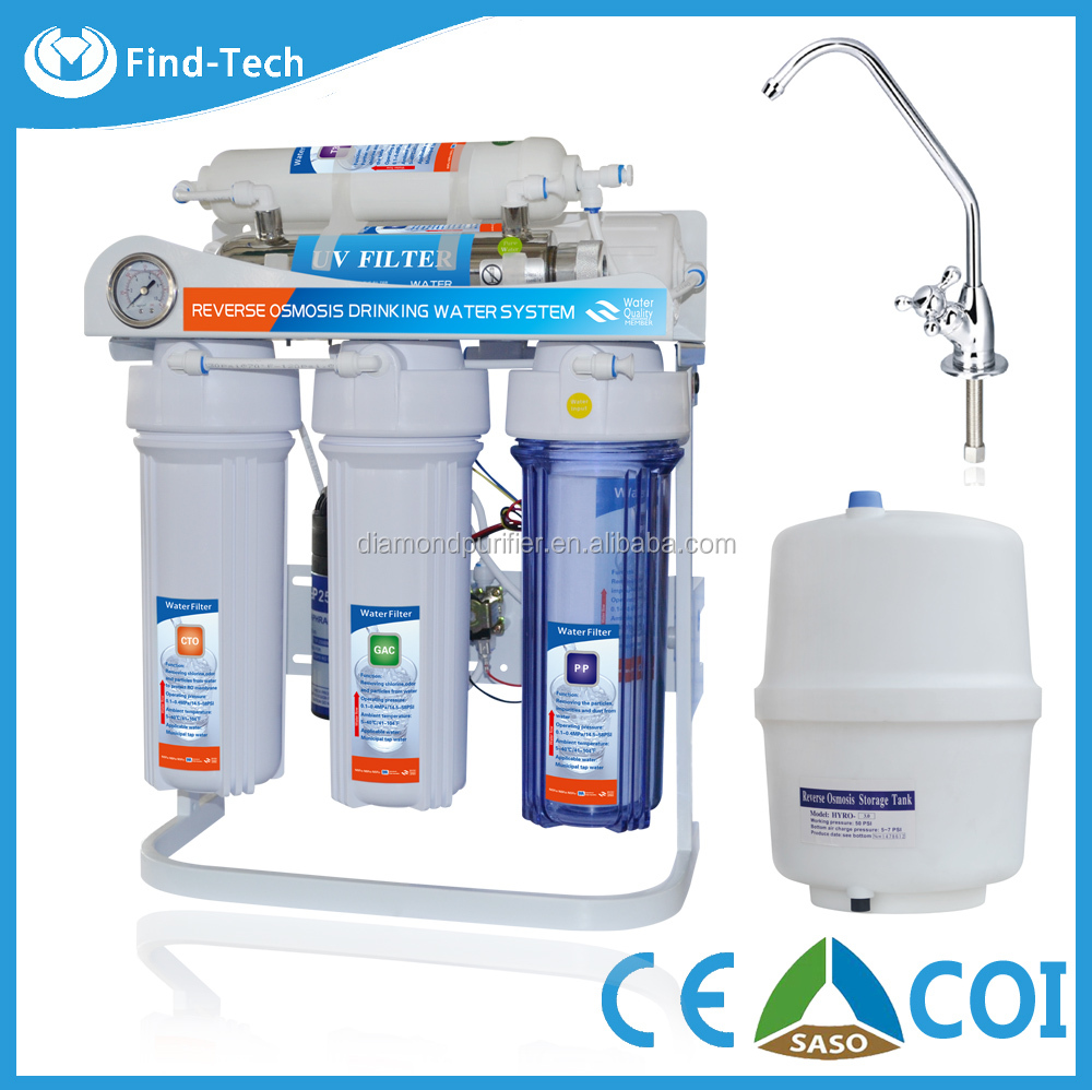 Water Purifier Cover, Water Purifier Cover Suppliers and ...